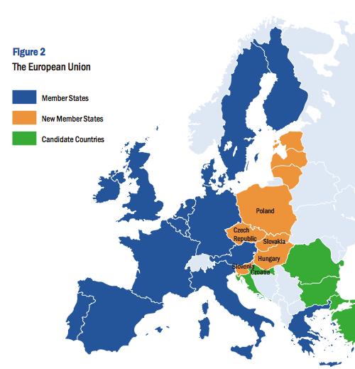 Figure 2: The European Union