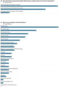 Appendix 10-11-Survey results