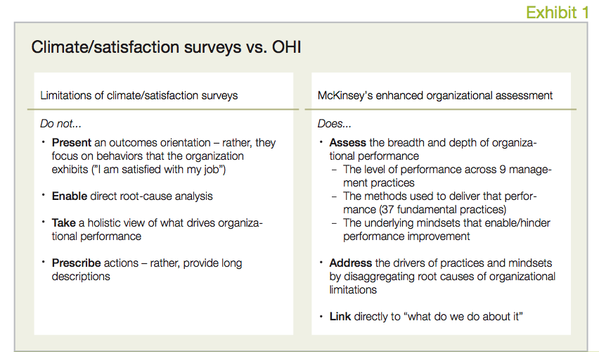 Exhibit 1 Climate/satisfaction surveys vs. OHI