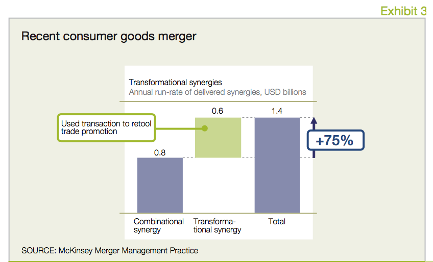 Exhibit 3 Recent consumer goods merger