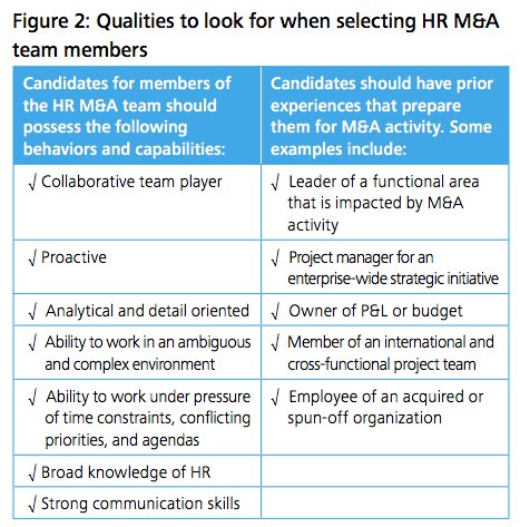 Figure 2: Qualities to look for when selecting HR M&A team members