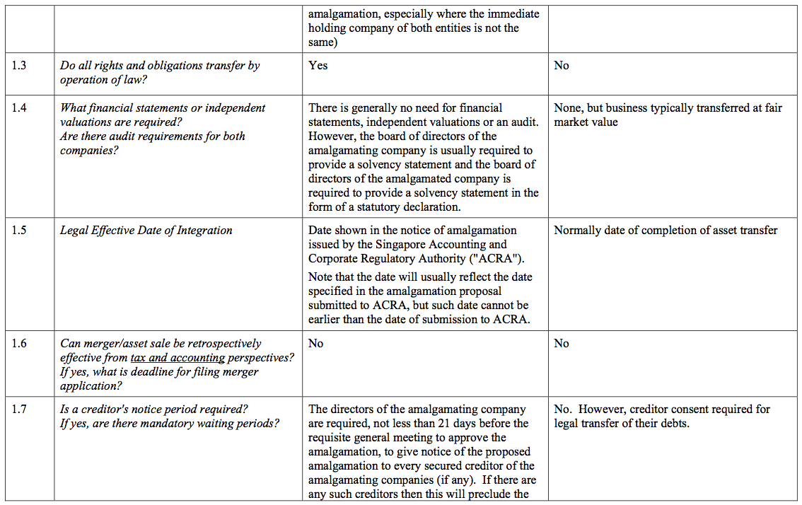 Figure 63 Section 10 Asia Pacific Region