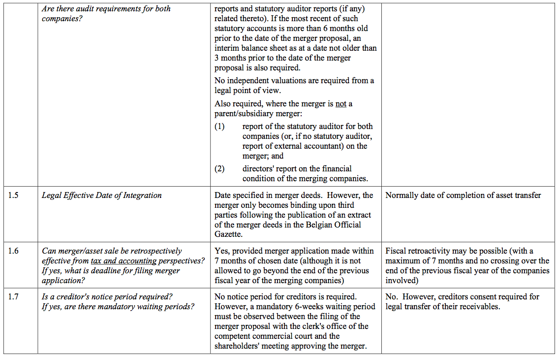 Figure 71 Section 10 Europe, Middle East and Africa