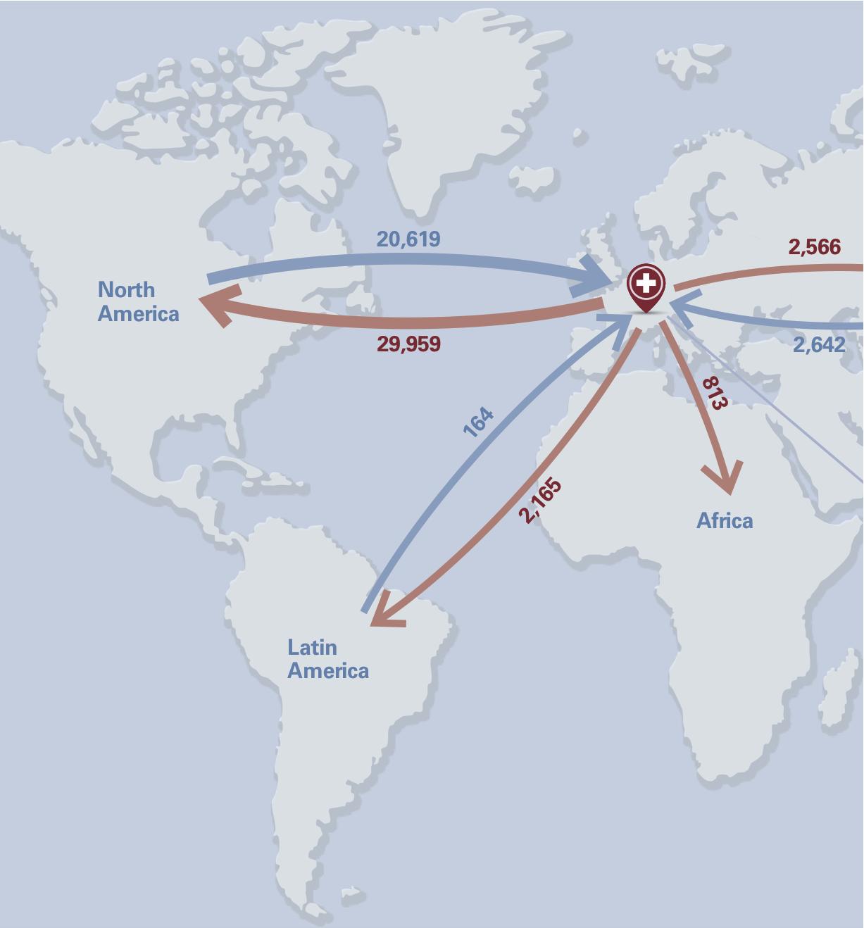 Figure 3: Cross-border deal flows 2012