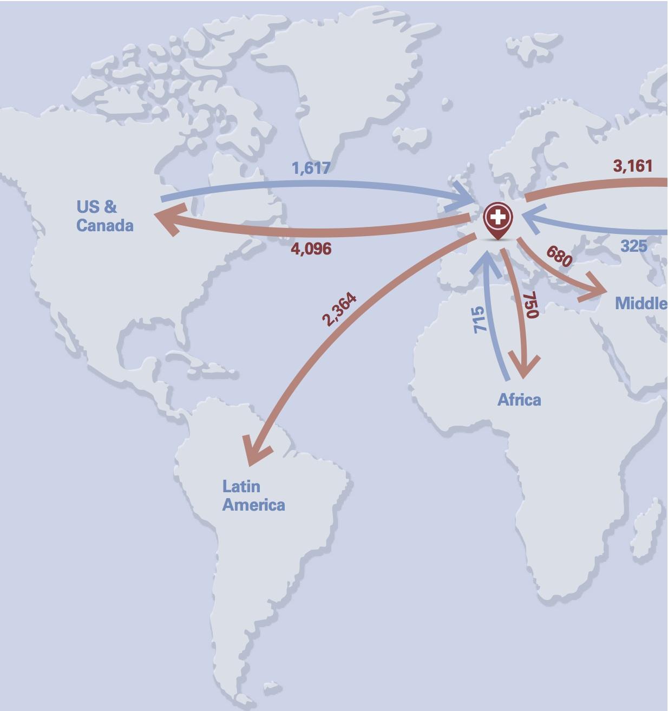 Figure 3: Cross-border Deal Flows 2013