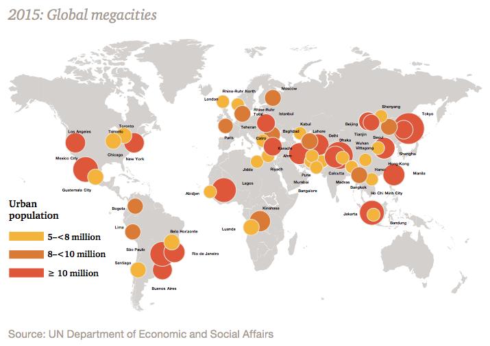 Figure 3 Global megacities 2015