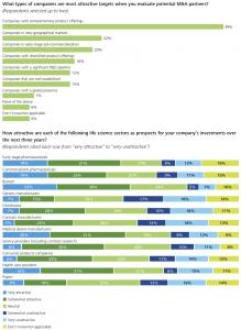 Figure 14 Appendix Survey Results