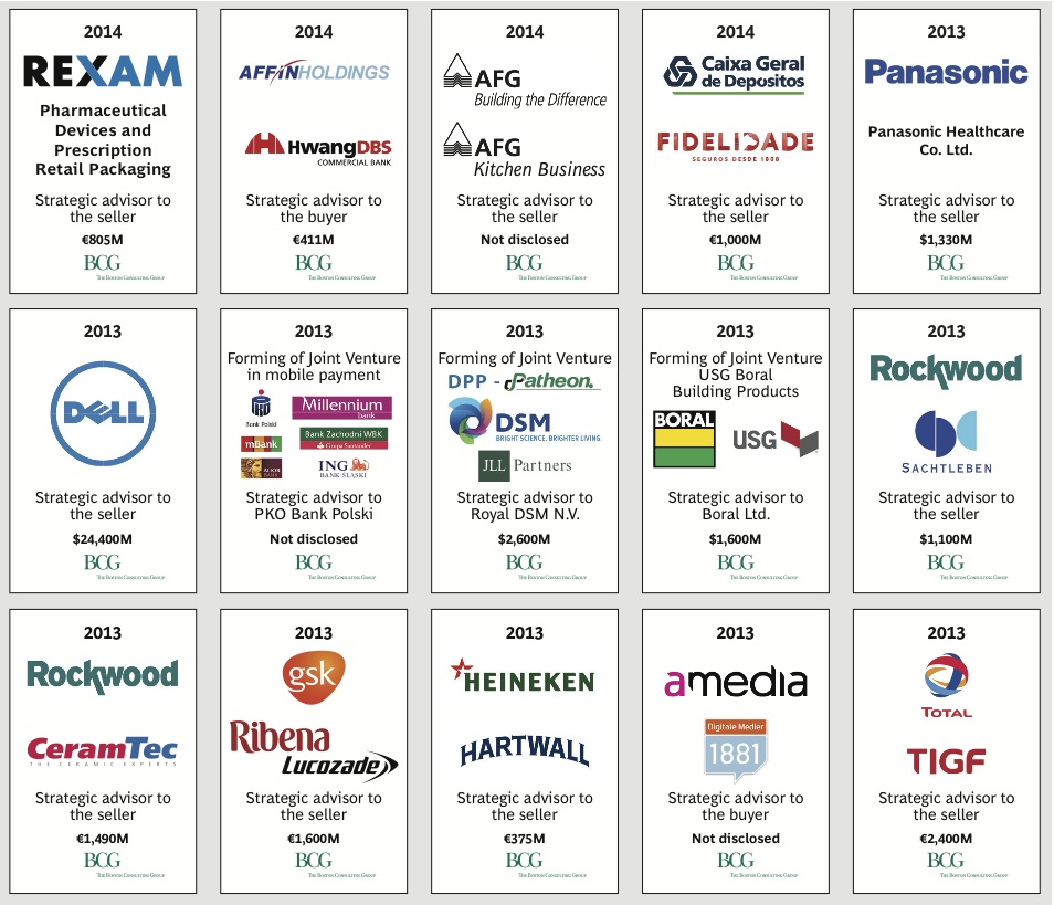 Figure 20: Corporate Transactions