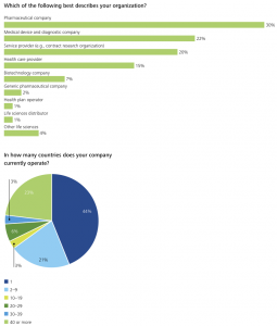 Figure 8 Appendix Survey Results