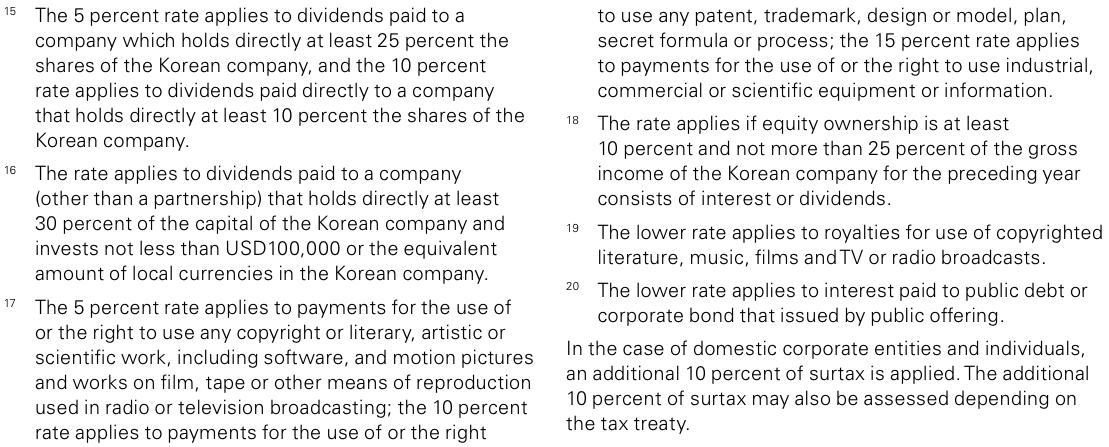 Figure 5 Korea – Withholding tax rates 2015