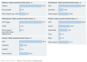 Exhibit 6 Target markets for cable consolidation