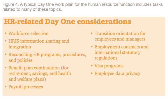 Figure 4: A typical Day One work plan for the human resource function