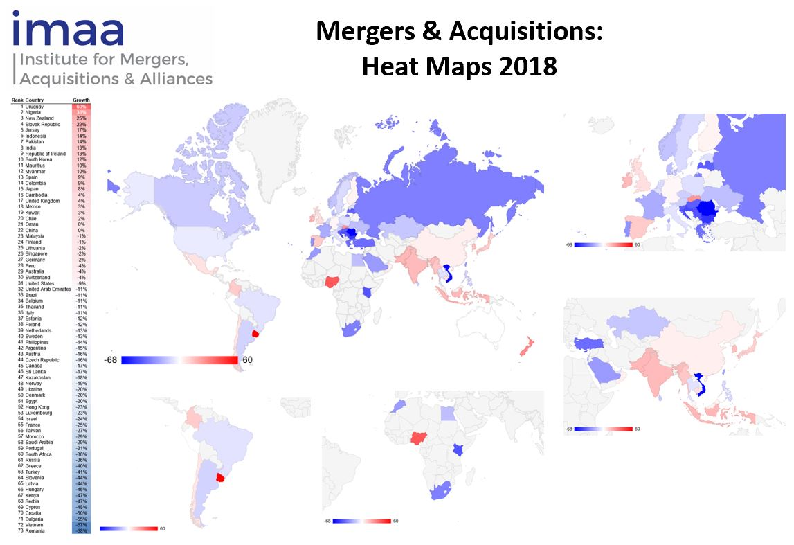 Mergers & Acquisitions trends and statistics in the Heat Map